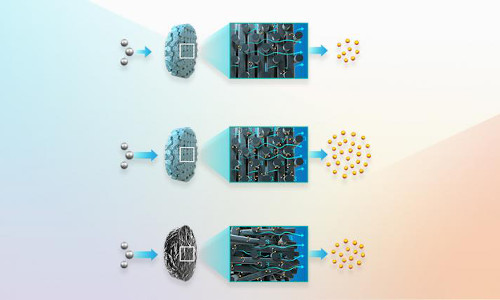 Lawrence Livermore National Laboratory engineers have 3D-printed carbon flow-through electrodes from graphene aerogels.